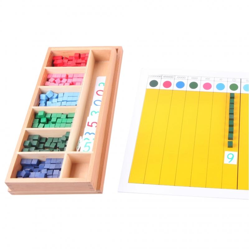 table hiérarchique
