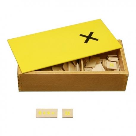 Boîte des multiplications