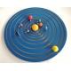 Carte système solaire 9 planètes