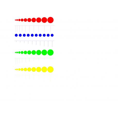 Cartes de contrôle pour cylindres de couleur