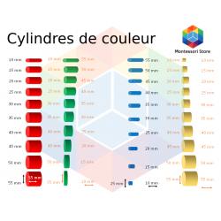 cylindres de couleur haut de gamme