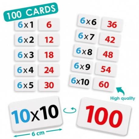 Apprendre la multiplication.