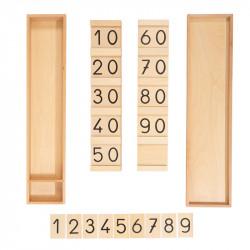 Tables de seguin nombres en français.
