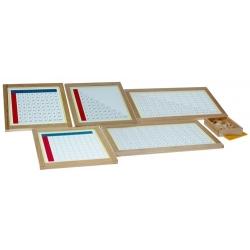 Tableaux de la mémoration de la multiplication