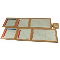 Tableaux de la mémorisation de l'addition